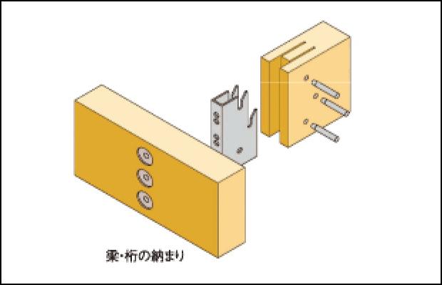 穴加工/梁・桁の納まり