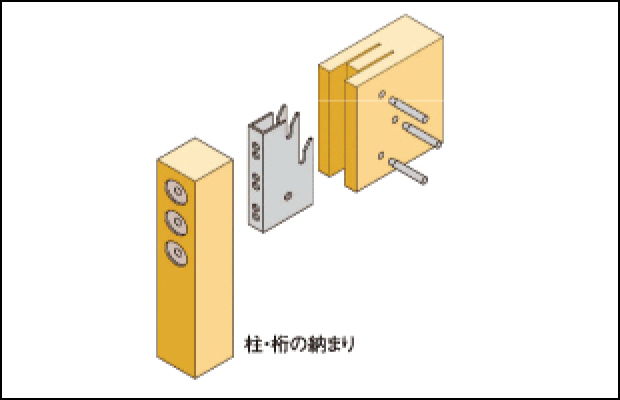 穴加工/柱・桁の納まり
