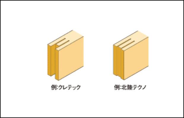 横架材木ロスリット加工
